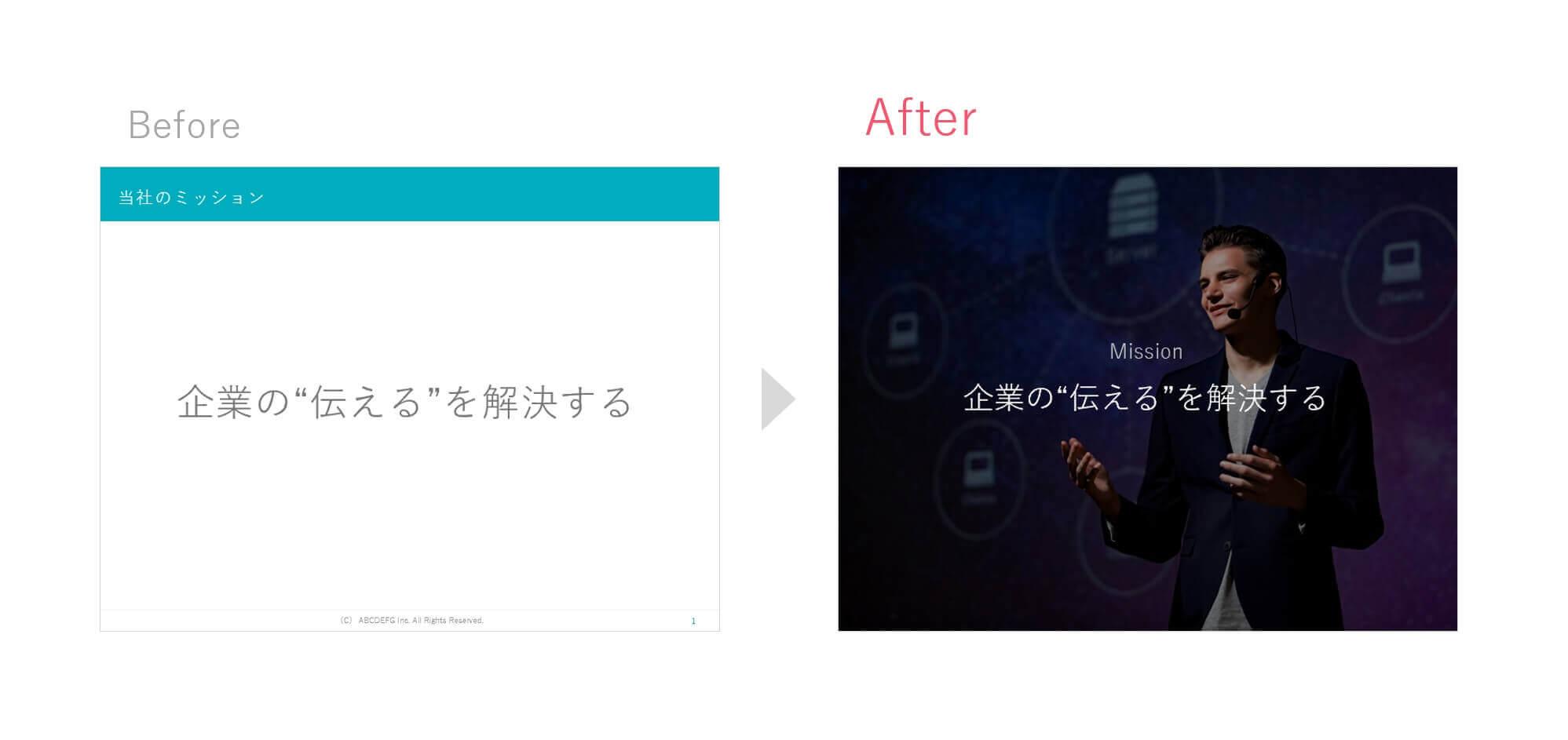 メッセージスライドのBeore/After