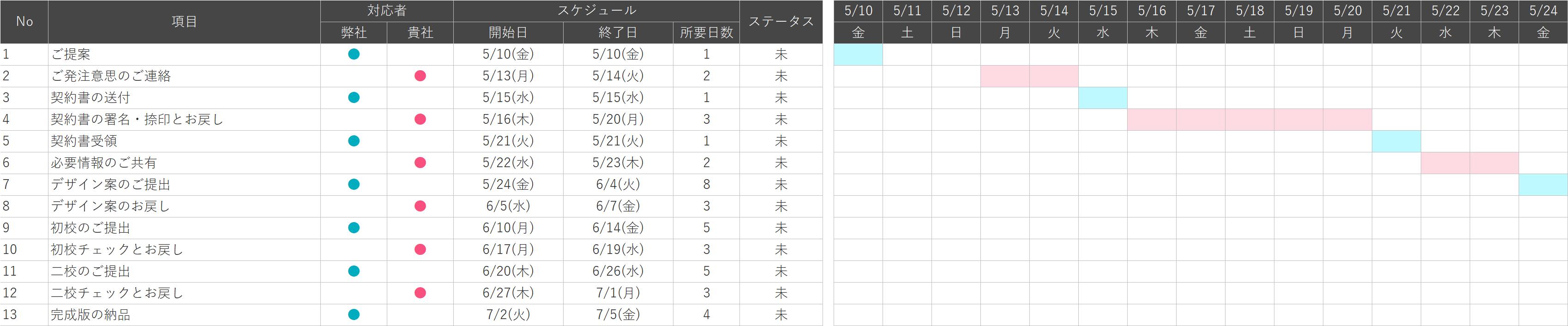 スケジュール表完成イメージ(ガントチャート付き)