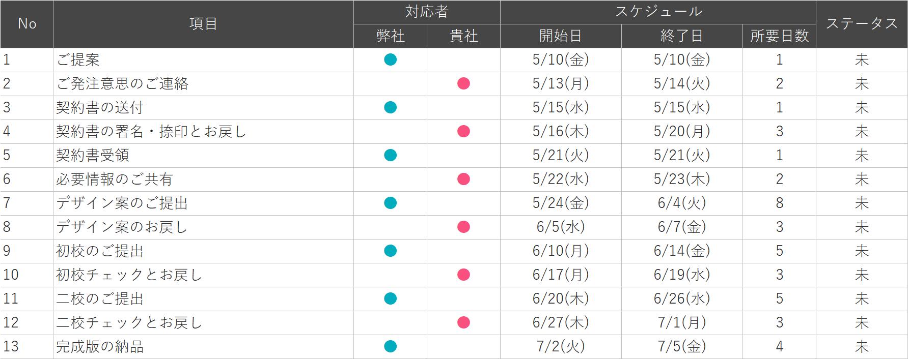 スケジュール表完成イメージ