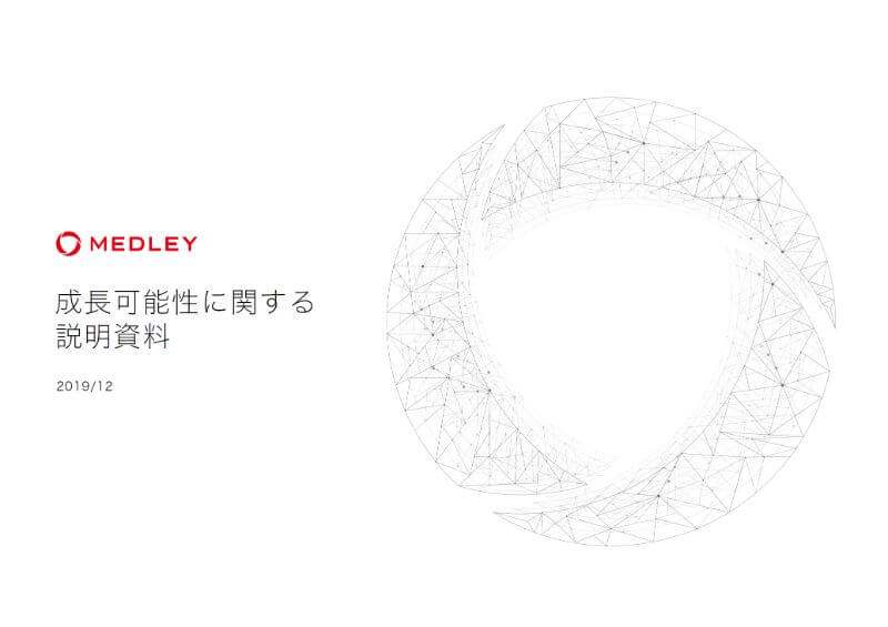 メドレー_成長可能性に関する説明資料